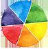 Основные три цвета на цветовом круге
